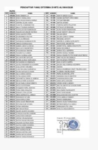 Lolos MTs PI Gelombang 1 2019