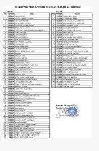 Lolos I'dad PA PI Gelombang 1 2019